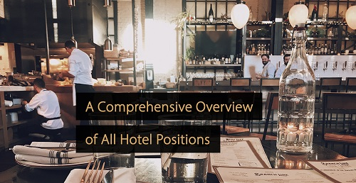 Hotel guide - Hotel positions